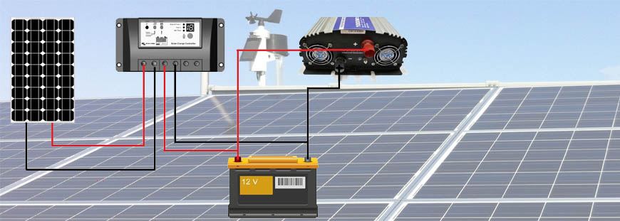 Solar Şarj Cihazı